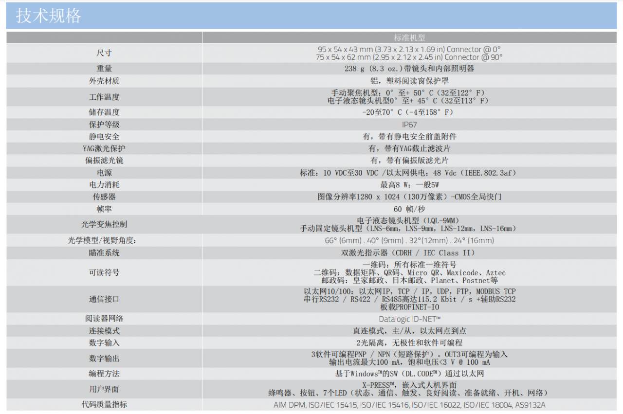 得利捷Datalogic Matrix 300N™ 固定式工业二维条码阅读器-捷利得(北京)自动化科技有限公司