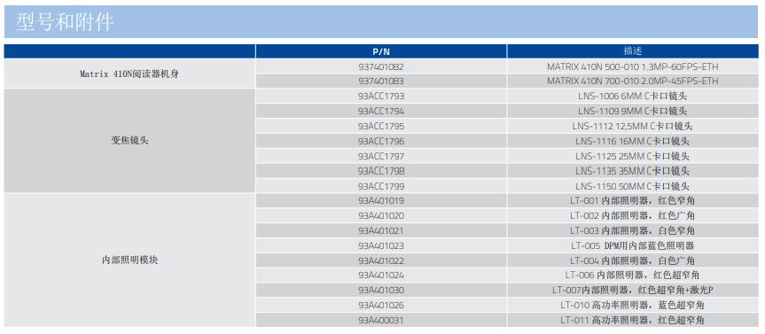 得利捷Datalogic Matrix 410N™ 固定式工业二维条码阅读器-捷利得(北京)自动化科技有限公司