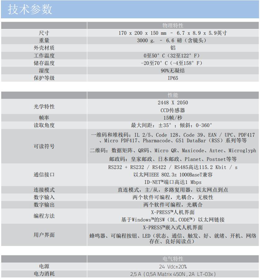得利捷Datalogic MATRIX 450N™物流行业高端工业二维条码阅读器【智慧物流】-捷利得(北京)自动化科技有限公司