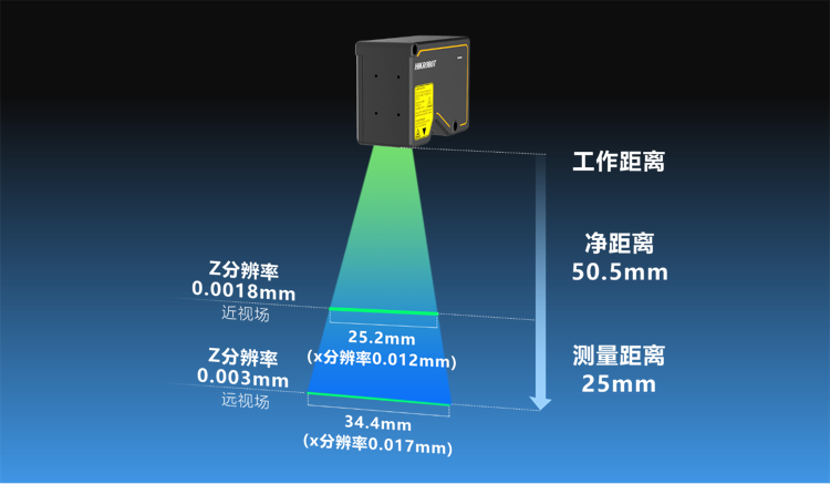 2021海康机器人机器视觉新品发布会圆满结束-捷利得(北京)自动化科技有限公司