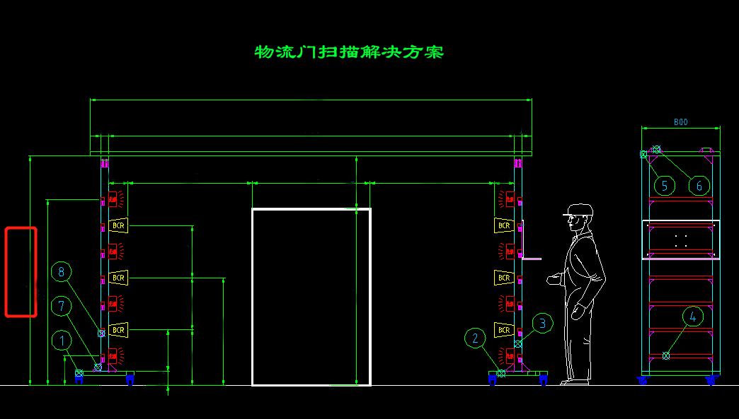 智慧物流丨物流门扫描系统解决方案-捷利得(北京)自动化科技有限公司