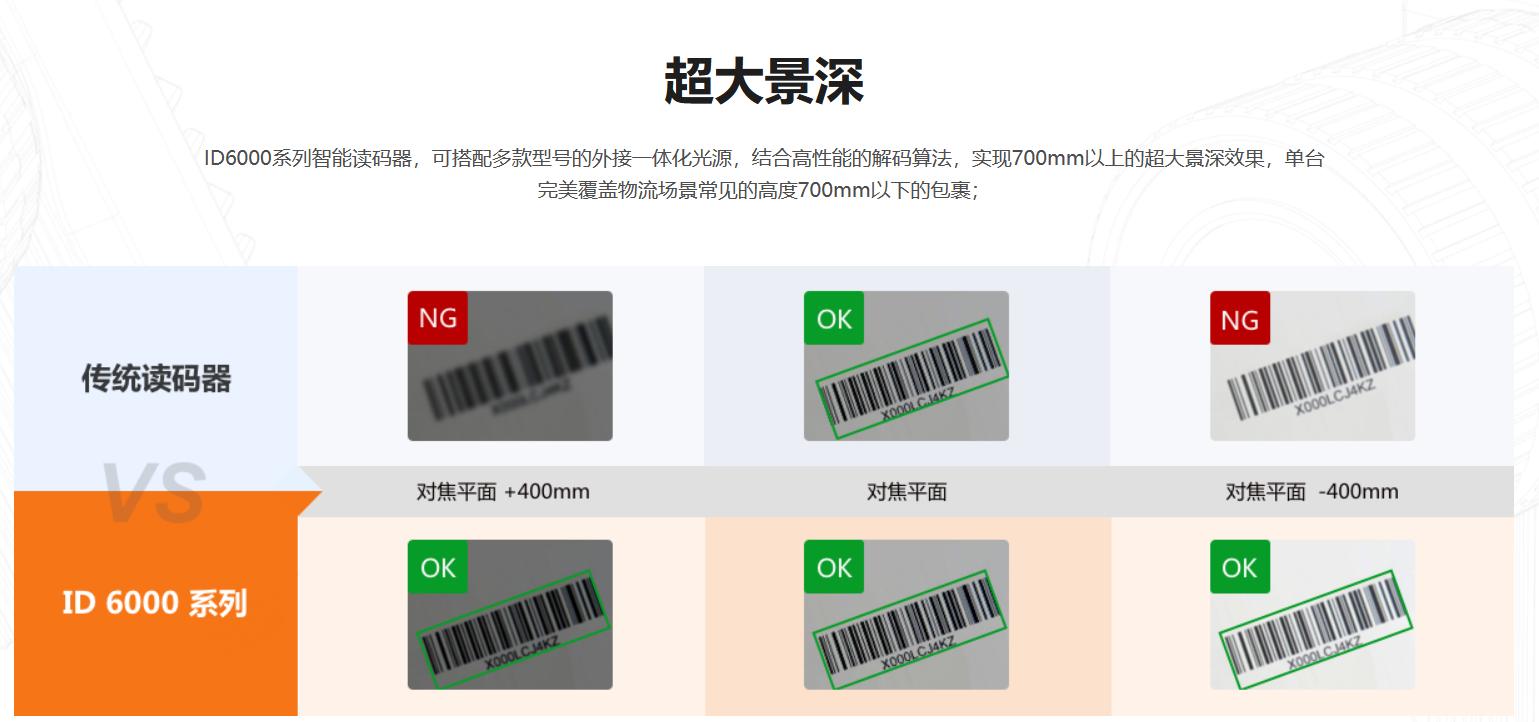 智能读码丨海康ID6000系列智能读码器MV-ID6200M-00C-NNG-捷利得(北京)自动化科技有限公司
